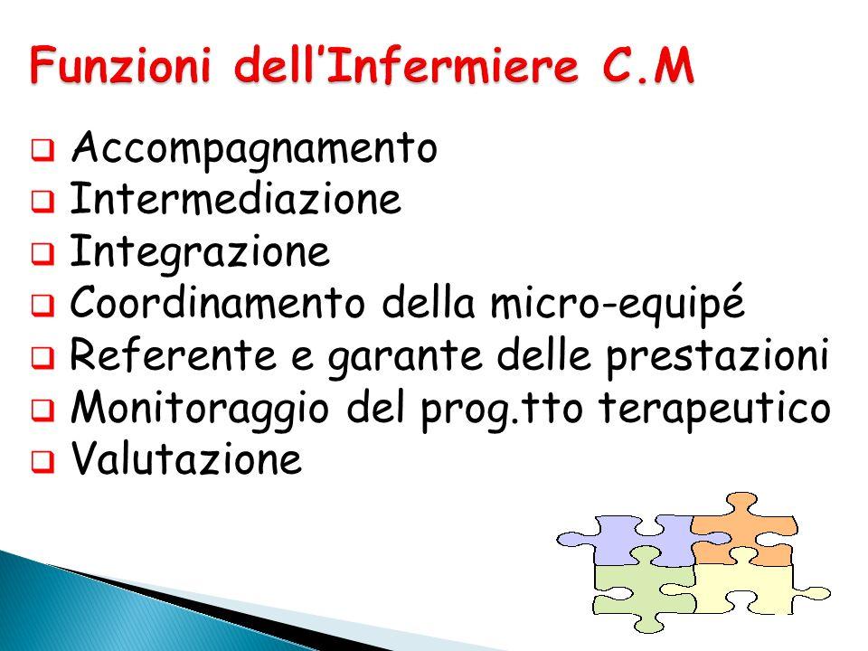 Funzioni dell'Infermiere C.M