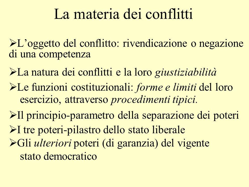 La materia dei conflitti
