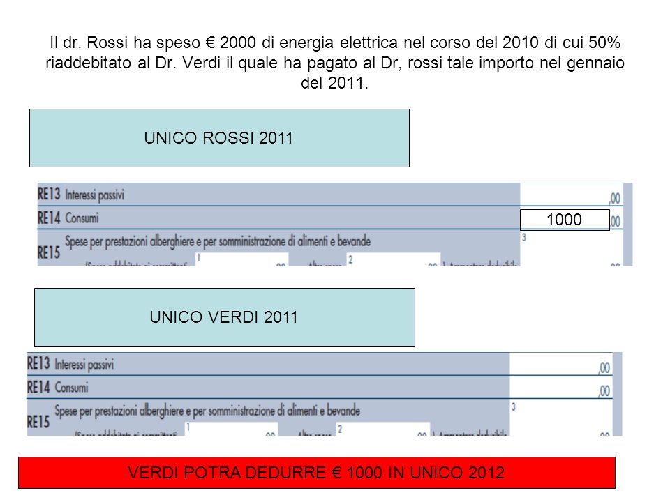 VERDI POTRA DEDURRE € 1000 IN UNICO 2012