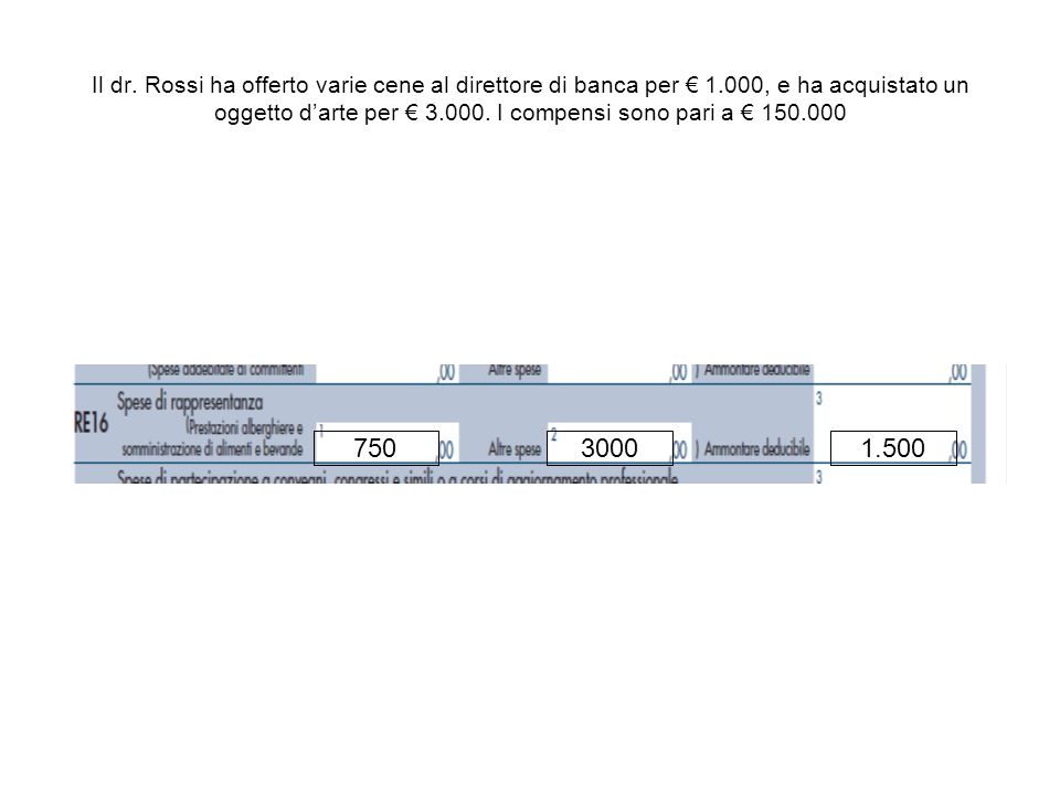 Il dr. Rossi ha offerto varie cene al direttore di banca per € 1