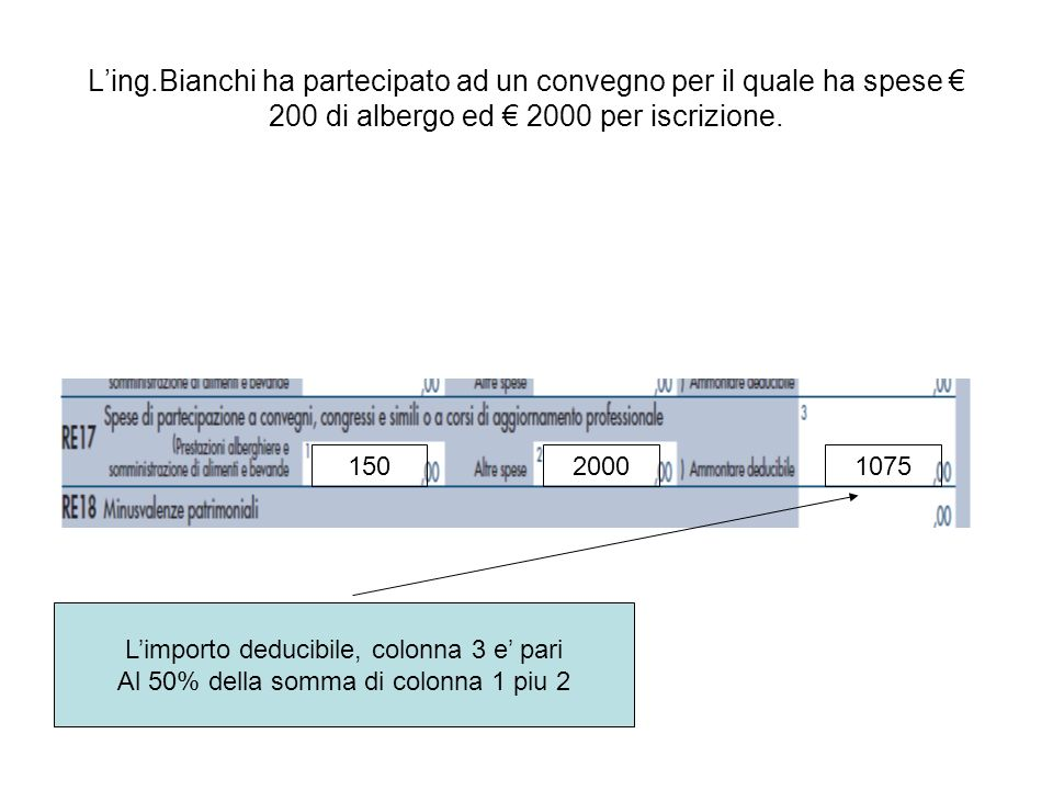 L'ing.Bianchi ha partecipato ad un convegno per il quale ha spese € 200 di albergo ed € 2000 per iscrizione.