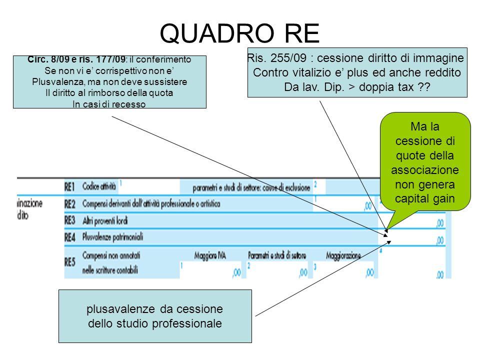 QUADRO RE Ris. 255/09 : cessione diritto di immagine
