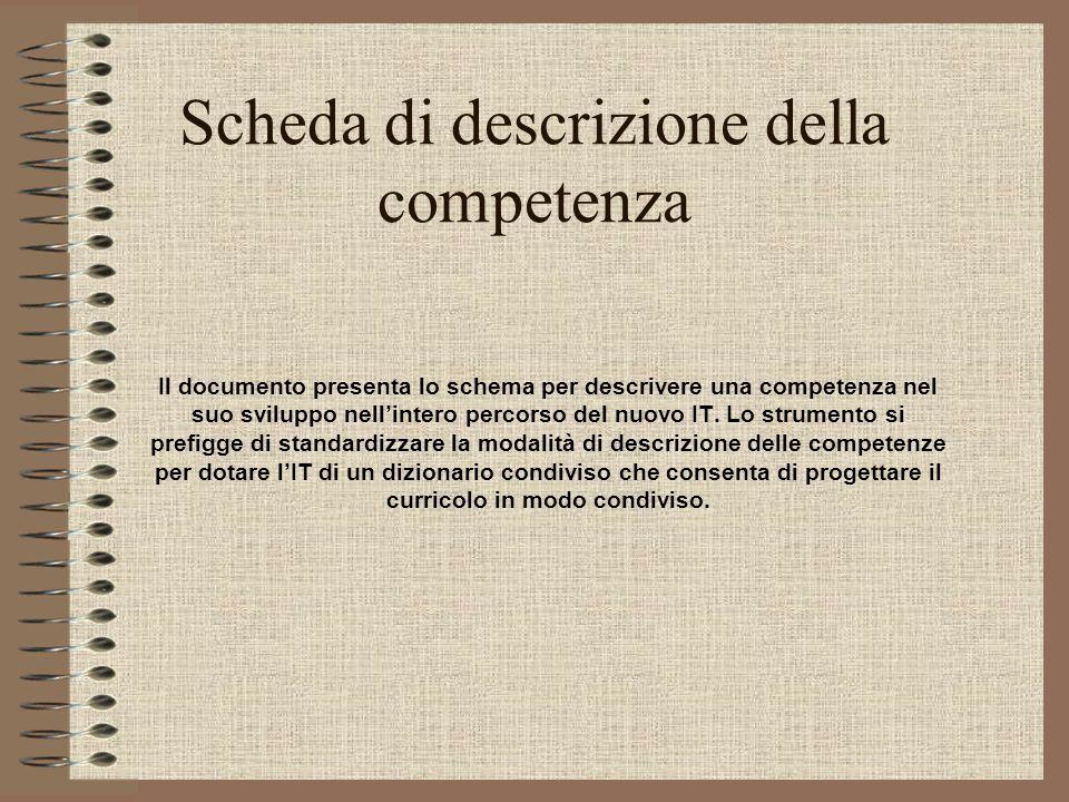 Scheda di descrizione della competenza