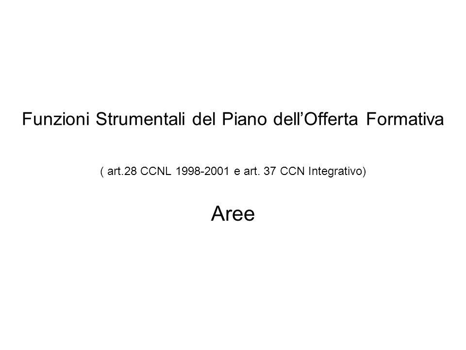 Funzioni Strumentali del Piano dell'Offerta Formativa ( art