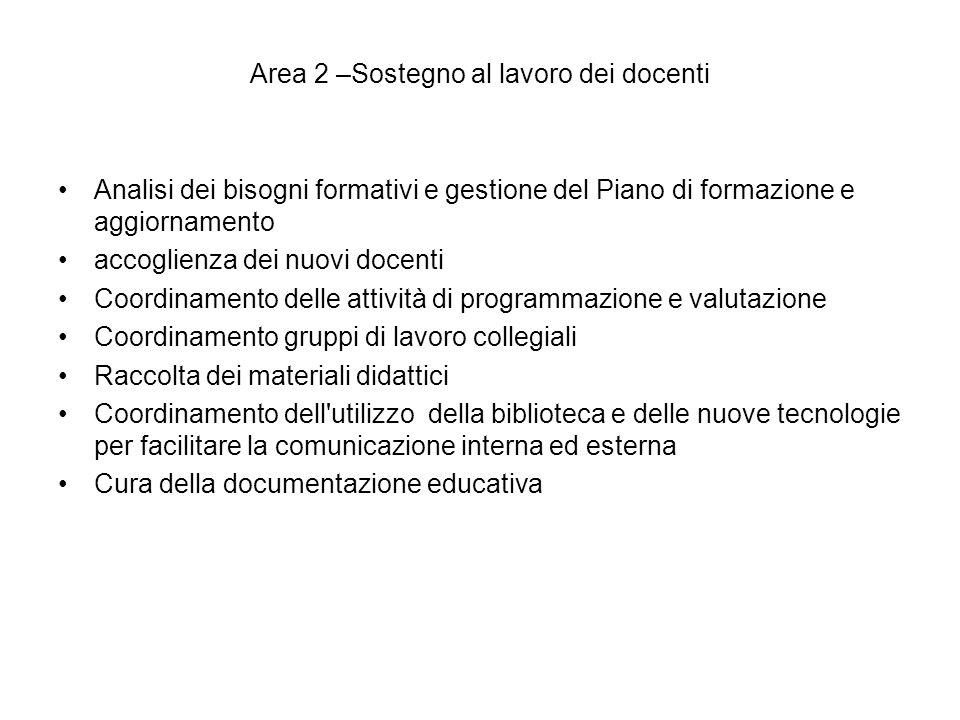 Area 2 –Sostegno al lavoro dei docenti