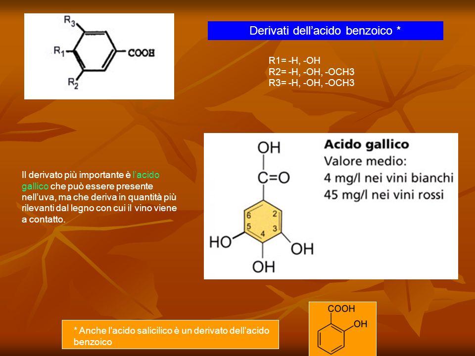 Derivati dell'acido benzoico *