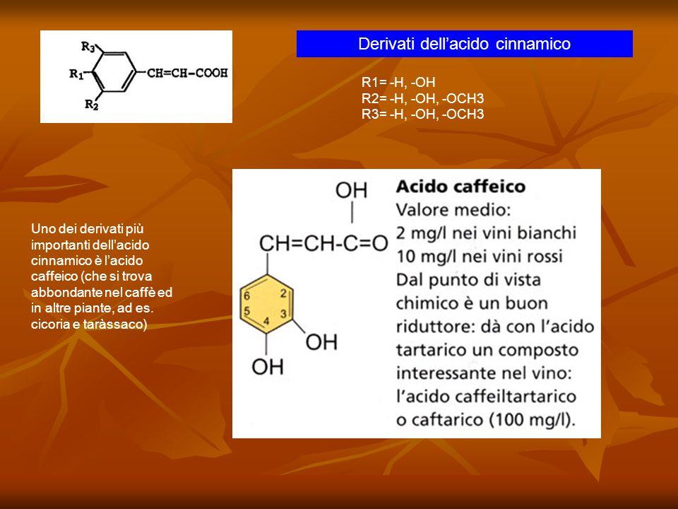 Derivati dell'acido cinnamico