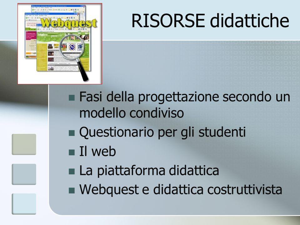 RISORSE didattiche Fasi della progettazione secondo un modello condiviso. Questionario per gli studenti.