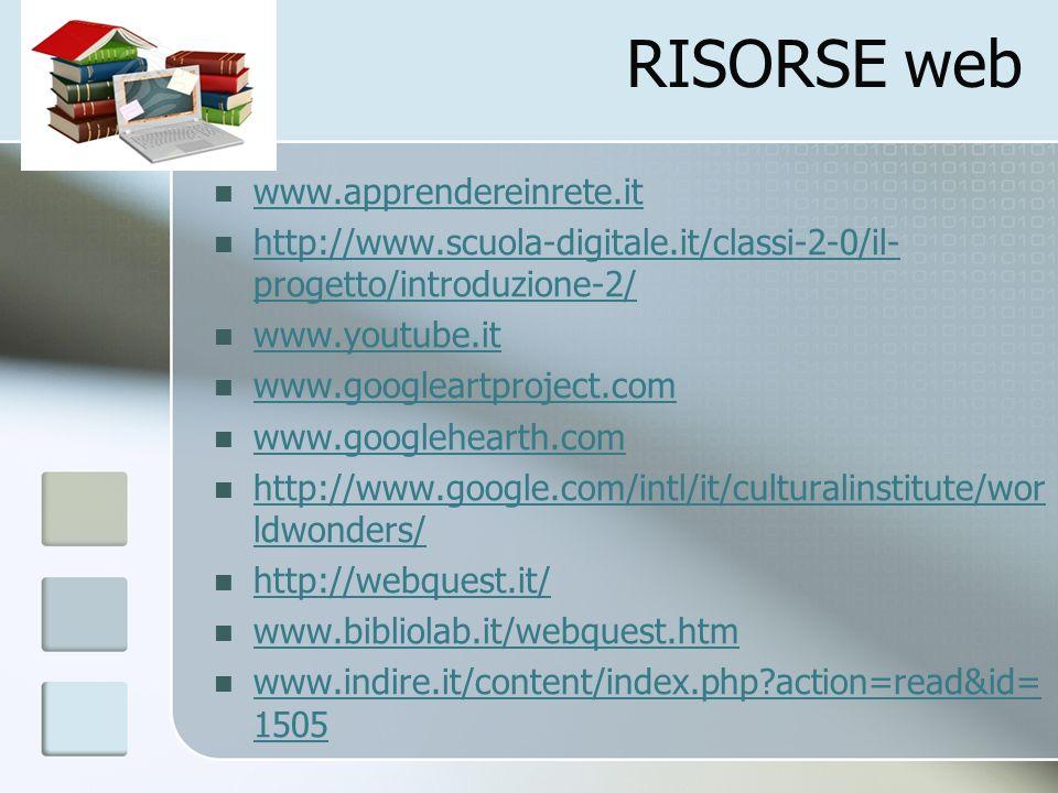 RISORSE webwww.apprendereinrete.it. http://www.scuola-digitale.it/classi-2-0/il-progetto/introduzione-2/