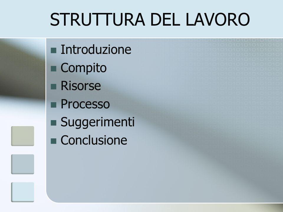STRUTTURA DEL LAVORO Introduzione Compito Risorse Processo