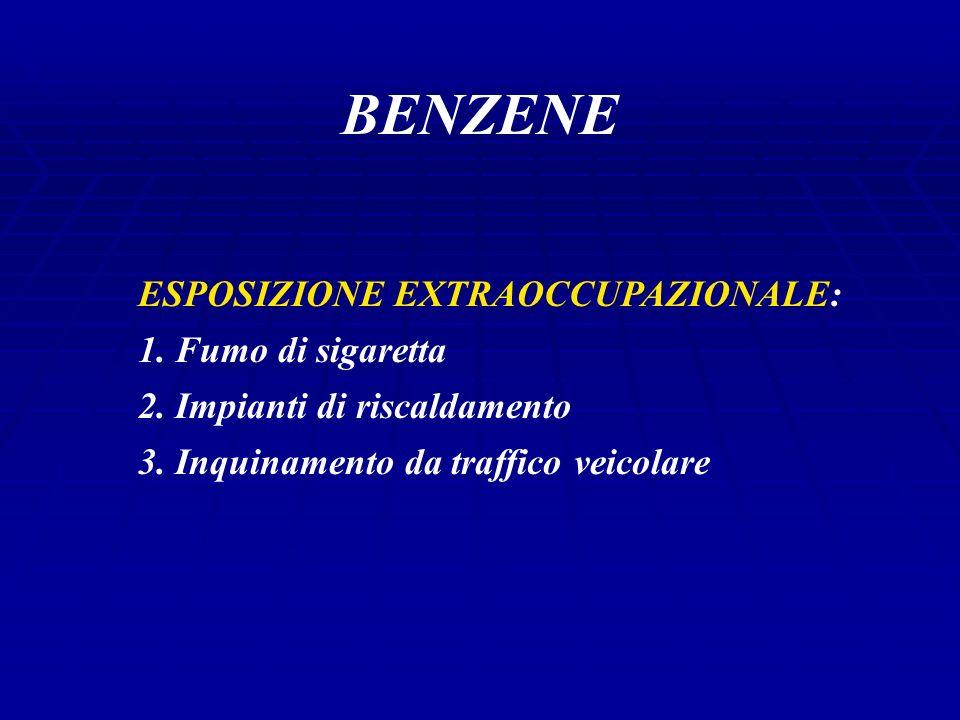BENZENE ESPOSIZIONE EXTRAOCCUPAZIONALE: 1. Fumo di sigaretta