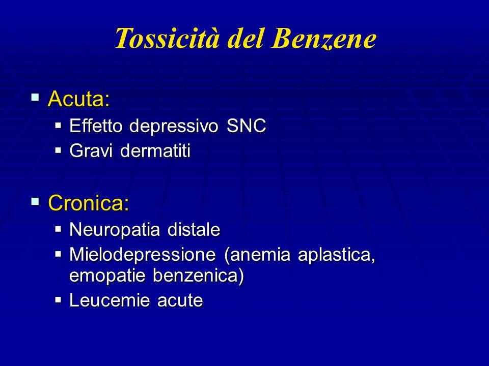 Tossicità del Benzene Acuta: Cronica: Effetto depressivo SNC