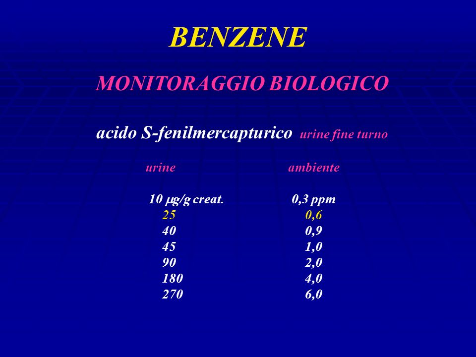 MONITORAGGIO BIOLOGICO acido S-fenilmercapturico urine fine turno