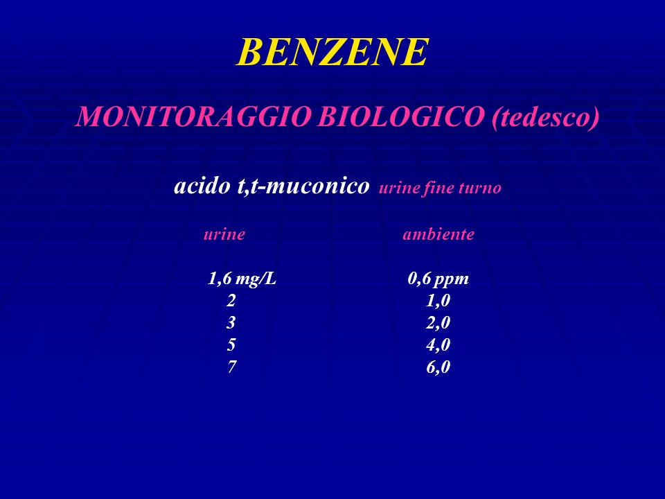 MONITORAGGIO BIOLOGICO (tedesco) acido t,t-muconico urine fine turno