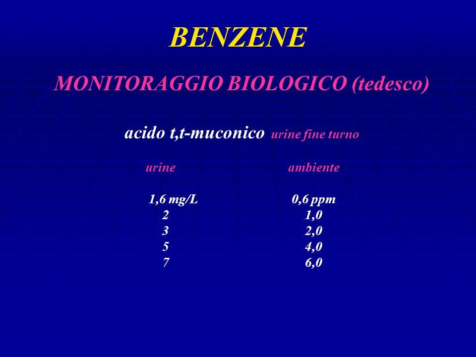 MONITORAGGIO BIOLOGICO (tedesco) acido t,t-muconico urine fine turno