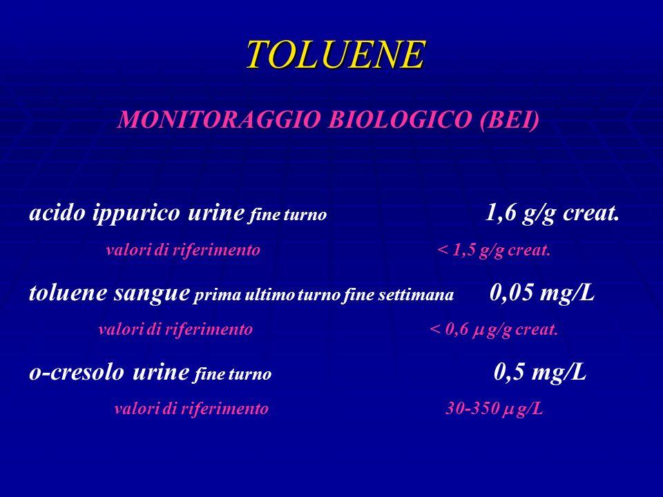 TOLUENE MONITORAGGIO BIOLOGICO (BEI)