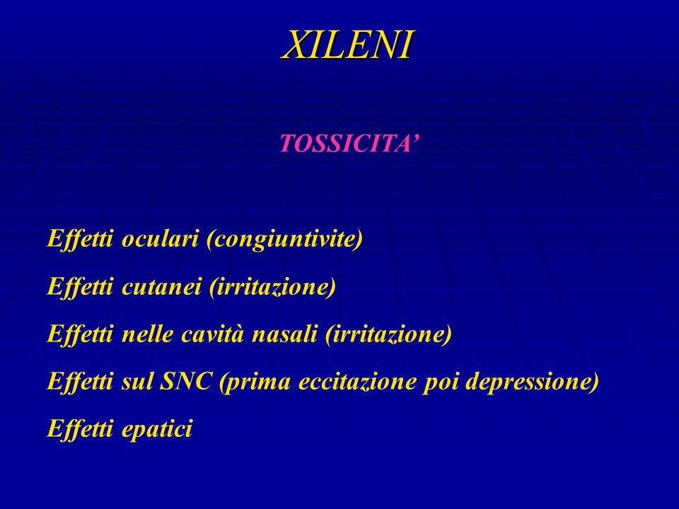 XILENI TOSSICITA' Effetti oculari (congiuntivite)