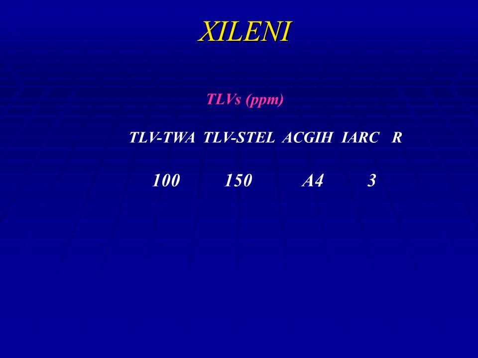 XILENI TLVs (ppm) TLV-TWA TLV-STEL ACGIH IARC R 100 150 A4 3