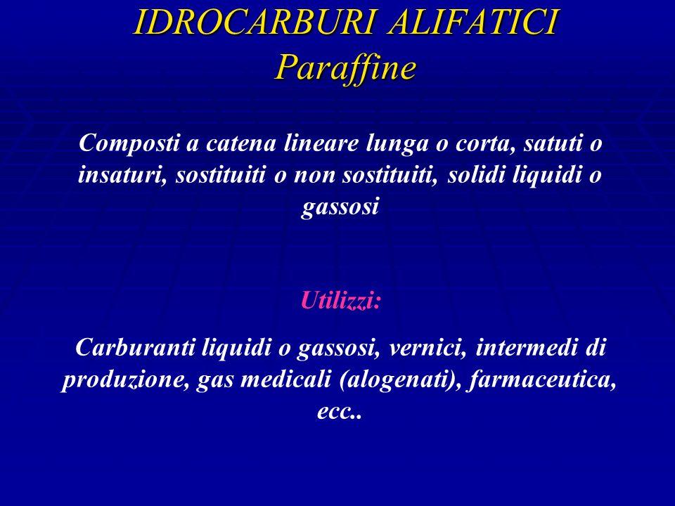 IDROCARBURI ALIFATICI Paraffine