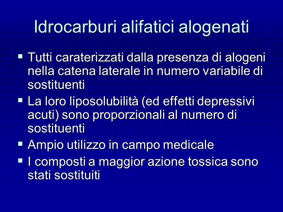 Idrocarburi alifatici alogenati