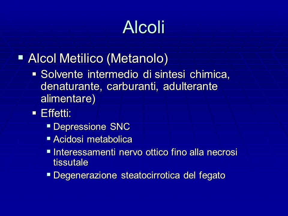 Alcoli Alcol Metilico (Metanolo)