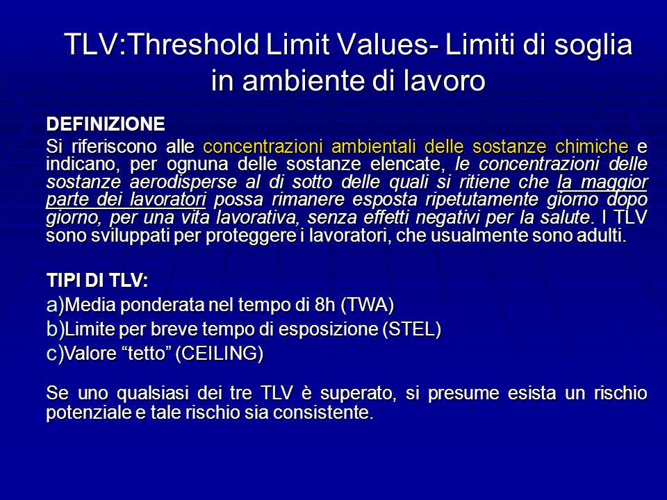 TLV:Threshold Limit Values- Limiti di soglia in ambiente di lavoro