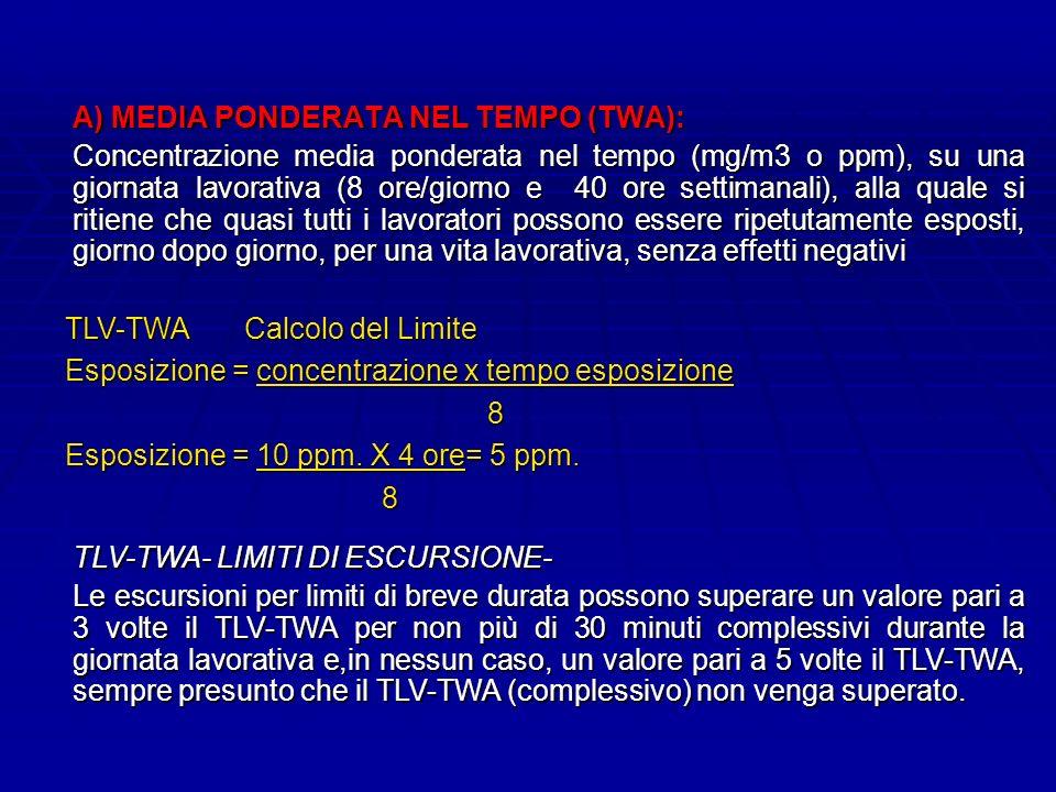 A) MEDIA PONDERATA NEL TEMPO (TWA):