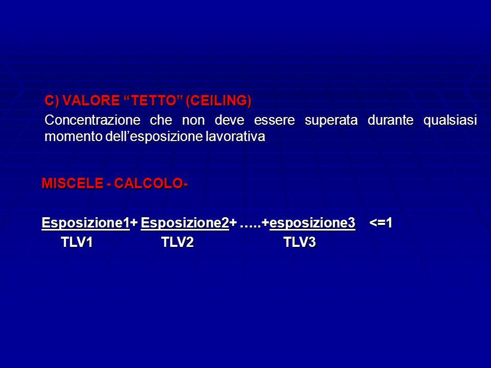 C) VALORE TETTO (CEILING)