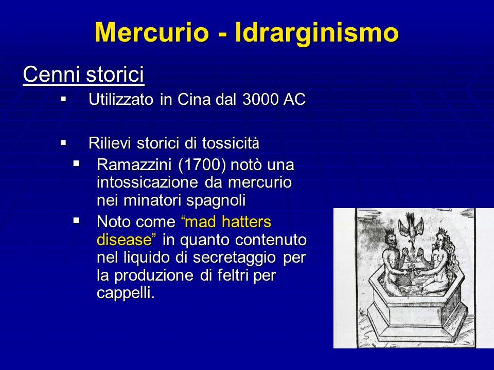 Mercurio - Idrarginismo