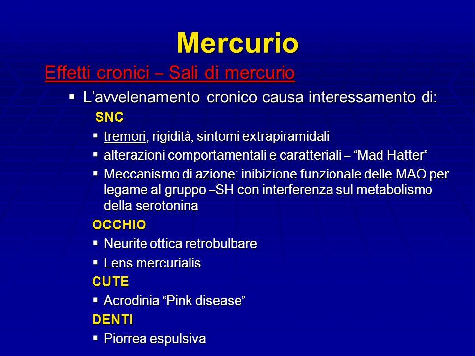 Mercurio Effetti cronici – Sali di mercurio