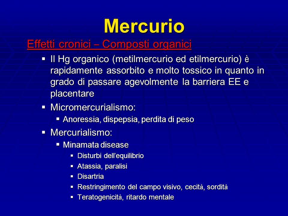 Mercurio Effetti cronici – Composti organici