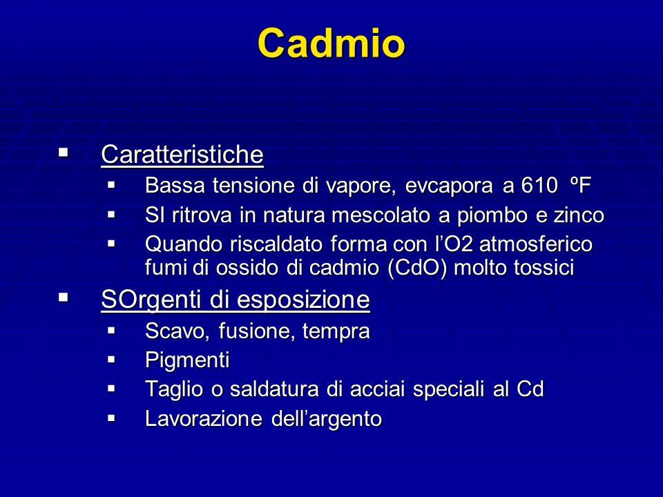 Cadmio Caratteristiche SOrgenti di esposizione