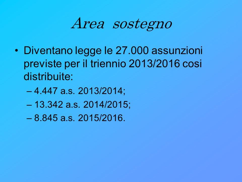 Area sostegno Diventano legge le 27.000 assunzioni previste per il triennio 2013/2016 cosi distribuite: