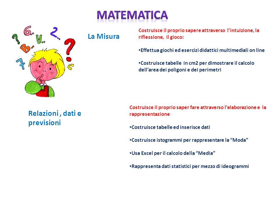matematica La Misura Relazioni , dati e previsioni