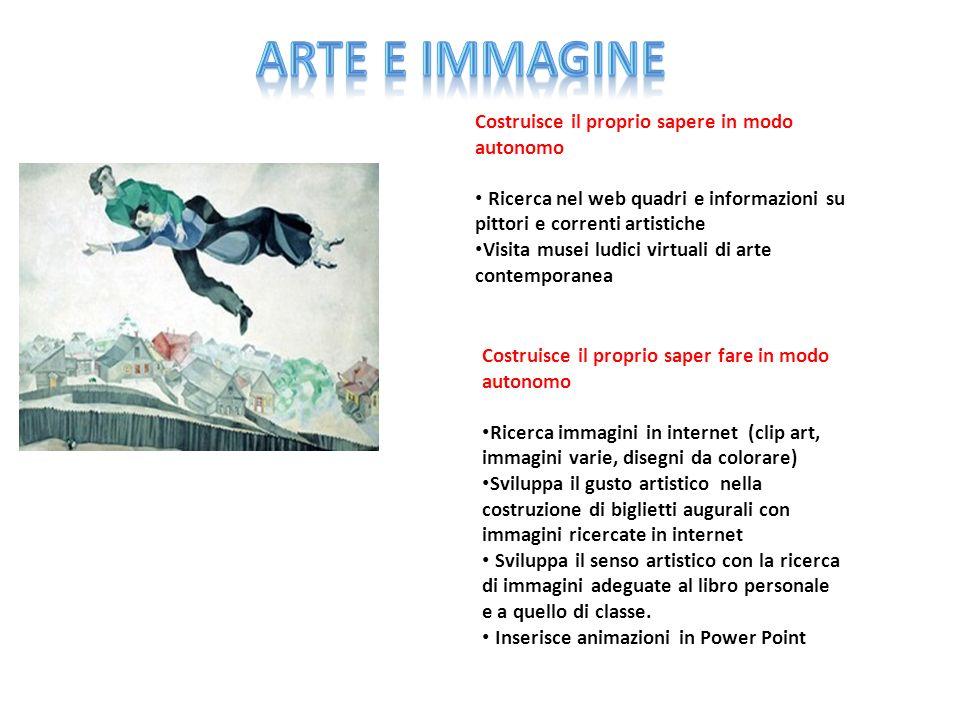 Arte e immagine Costruisce il proprio sapere in modo autonomo