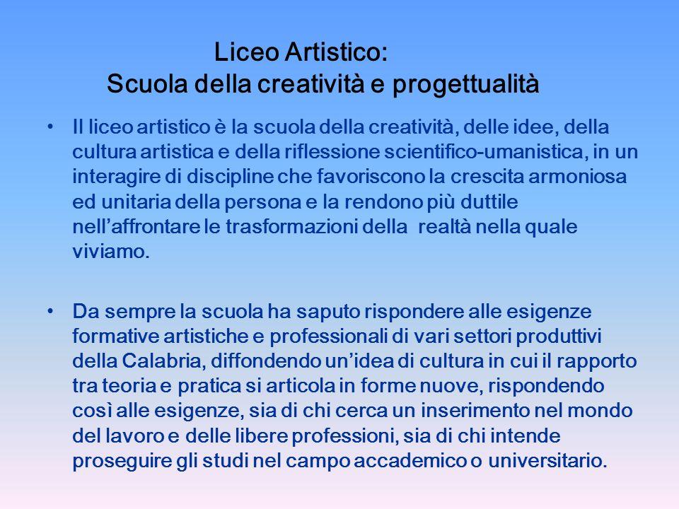 Liceo Artistico: Scuola della creatività e progettualità