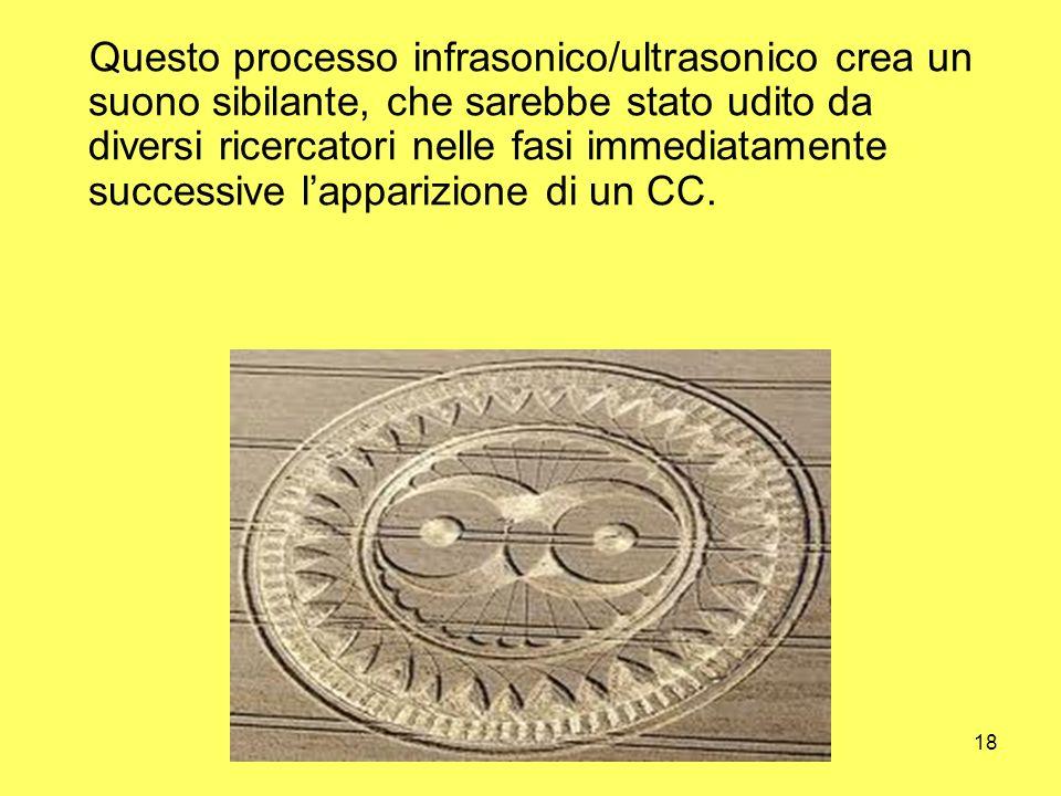 Questo processo infrasonico/ultrasonico crea un suono sibilante, che sarebbe stato udito da diversi ricercatori nelle fasi immediatamente successive l'apparizione di un CC.