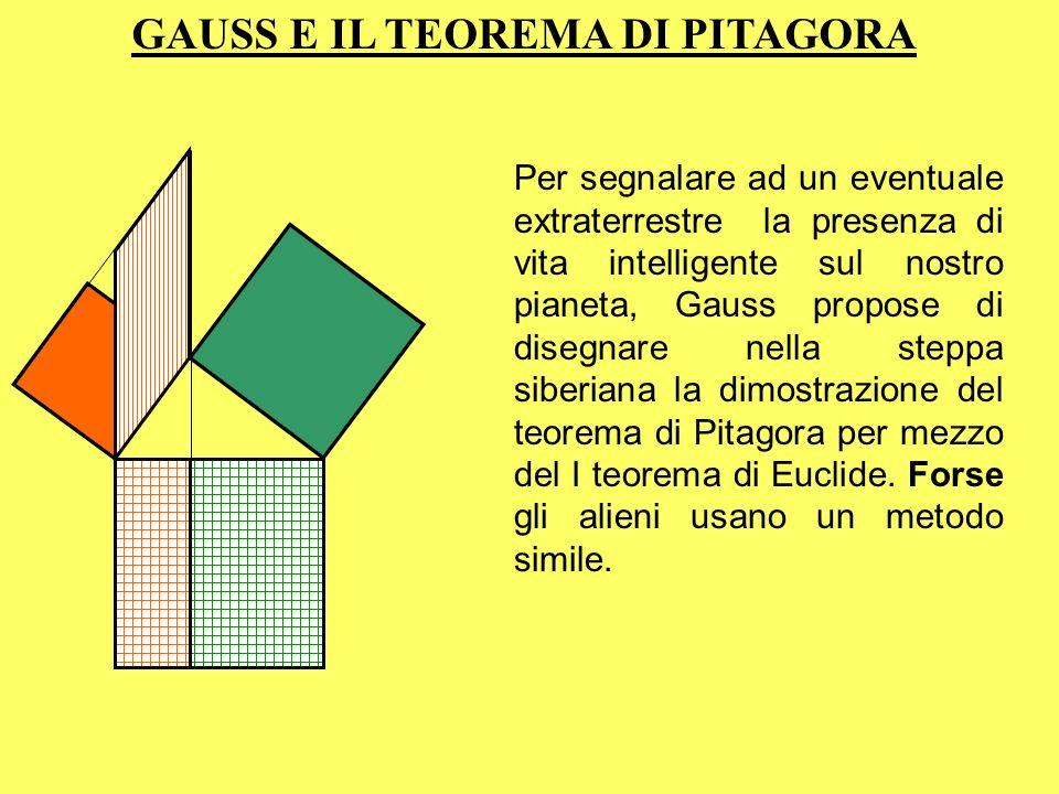 GAUSS E IL TEOREMA DI PITAGORA