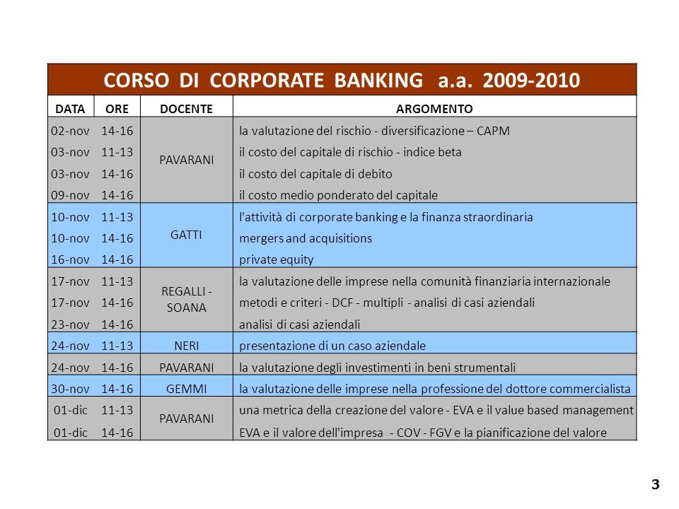 CORSO DI CORPORATE BANKING a.a. 2009-2010