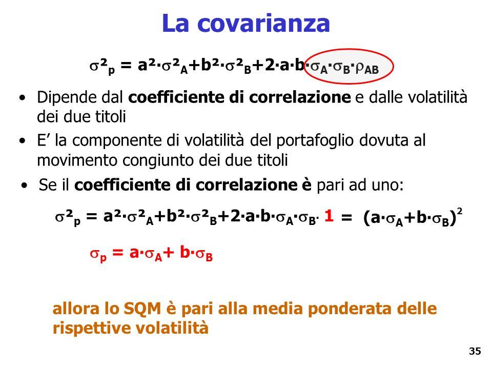 La covarianza ²p = a²∙²A+b²∙²B+2∙a∙b∙A∙B∙AB