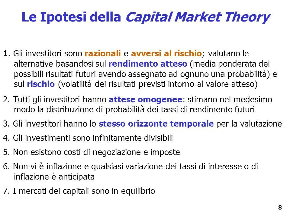 Le Ipotesi della Capital Market Theory