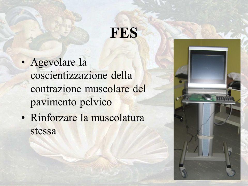 FES Agevolare la coscientizzazione della contrazione muscolare del pavimento pelvico.