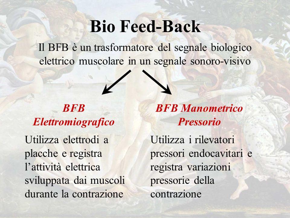 BFB Elettromiografico BFB Manometrico Pressorio