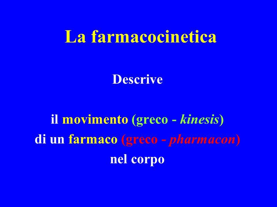 il movimento (greco - kinesis) di un farmaco (greco - pharmacon)