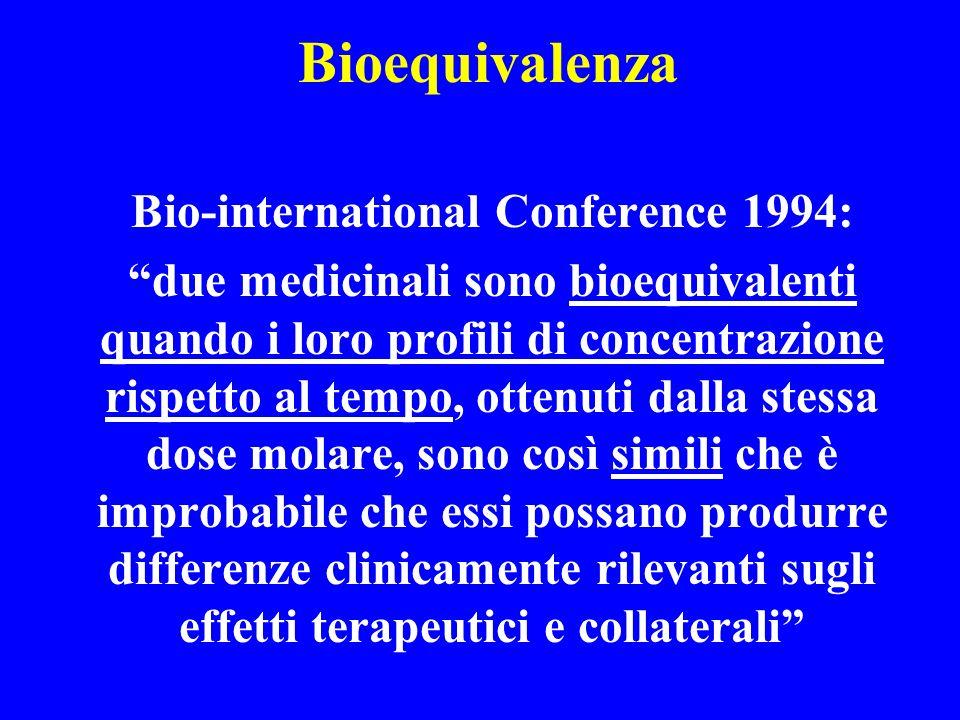 Bio-international Conference 1994: