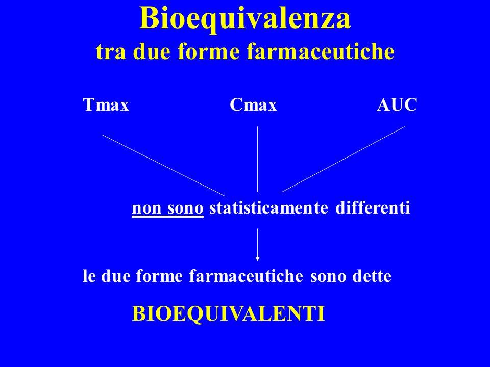 Bioequivalenza tra due forme farmaceutiche