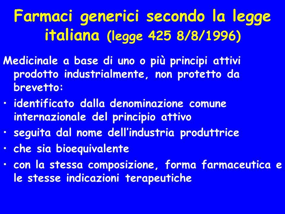 Farmaci generici secondo la legge italiana (legge 425 8/8/1996)