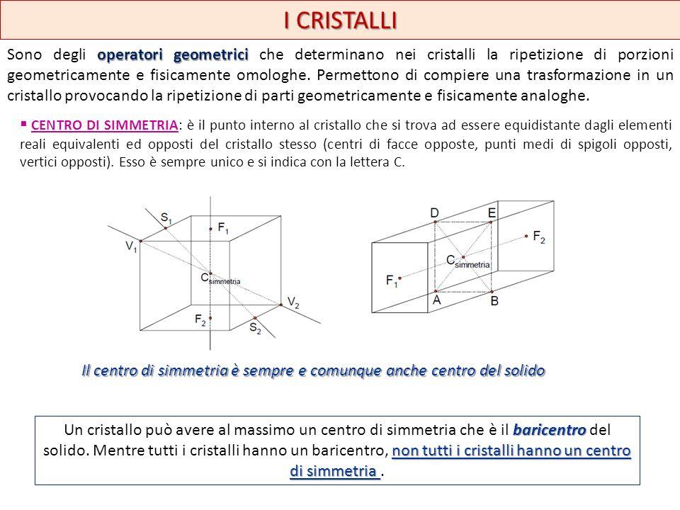 Il centro di simmetria è sempre e comunque anche centro del solido