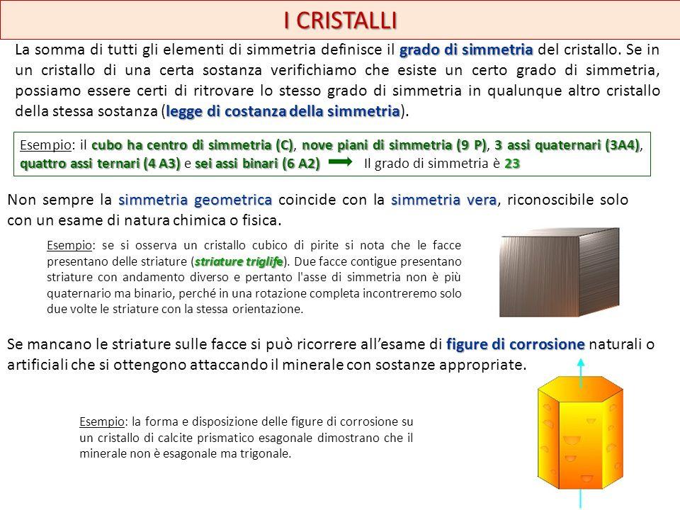 I cristalli ppt scaricare for Piani di aggiunta di suite in legge