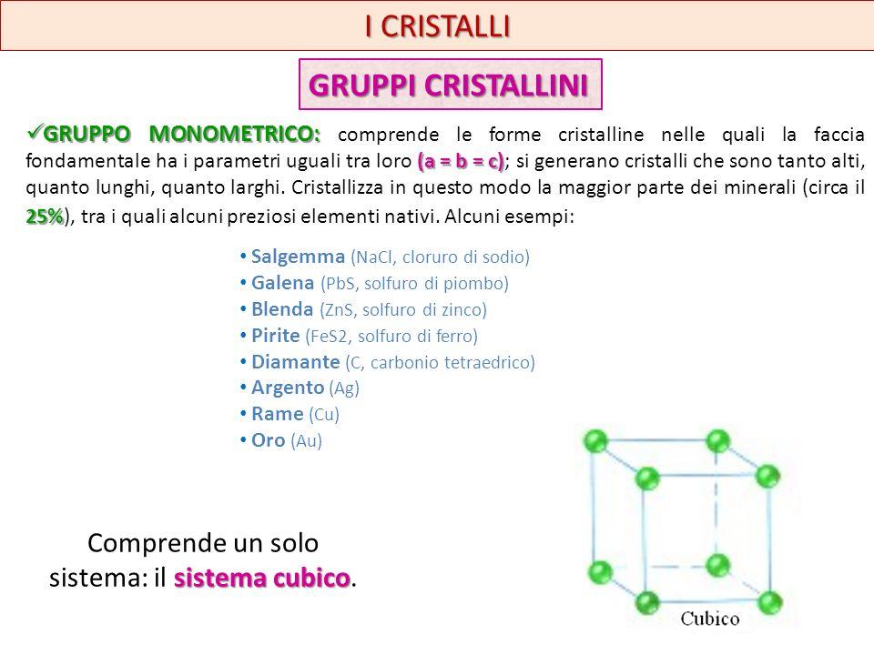 Comprende un solo sistema: il sistema cubico.